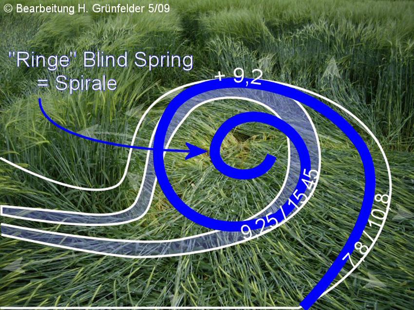 buchau-kern-wa-blind-spring_a.jpg
