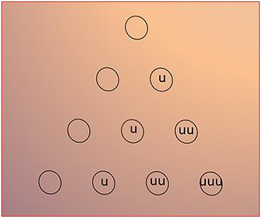 u-quarks.jpg