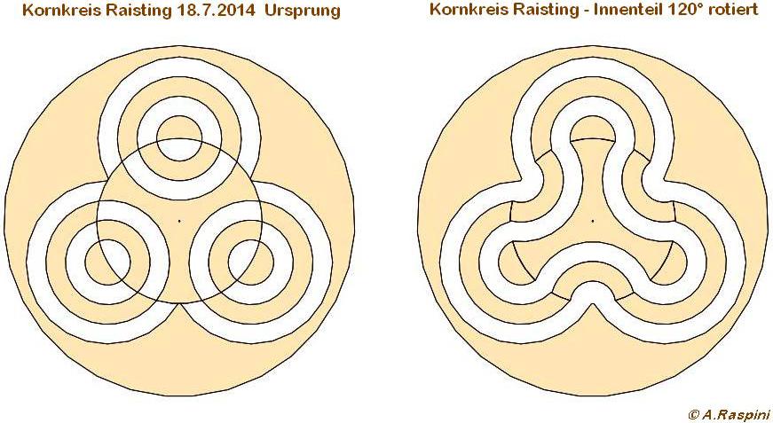 kornkreis-raisting-innenkreis-120-grad-drehbar_a.jpg