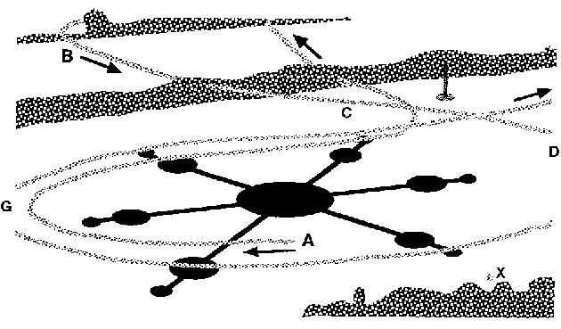 Diagramm Flugbahnen Oliver's Castle