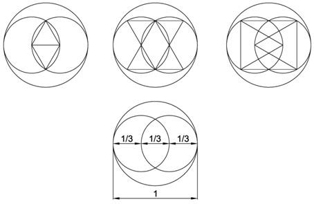 symmetrische_Arten