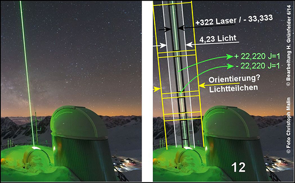 Laser_Zugspitze_doppelt