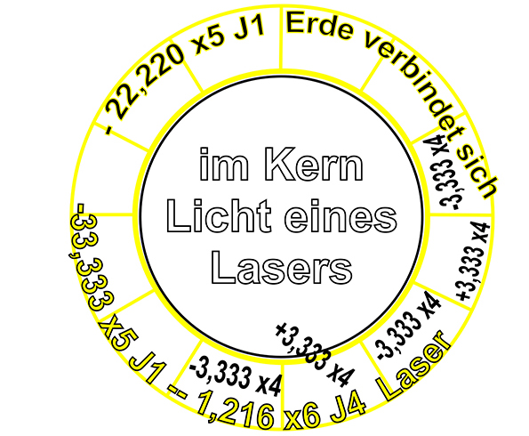 Modell_Quirl_Laser_Ring