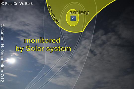 Burk Delta Ufo Sun1